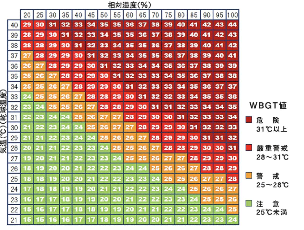 img_610f67813cd78 夏の甲子園2021熱中症と球数制限は?タイブレークのルールについても。
