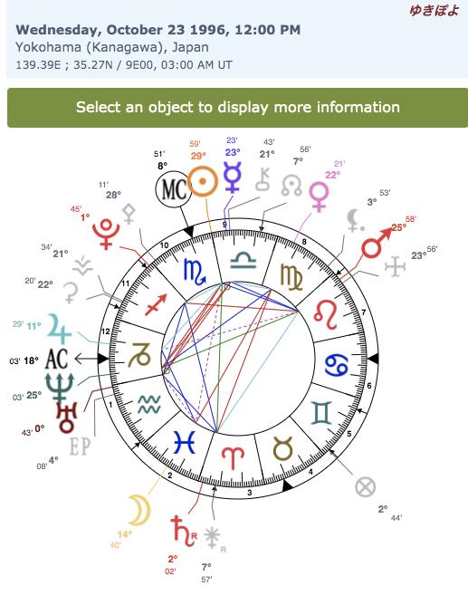 img_611cedb67fab1 ゆきぽよ2021ホロスコープを占いと的中とは?突然ですが占ってもとは?