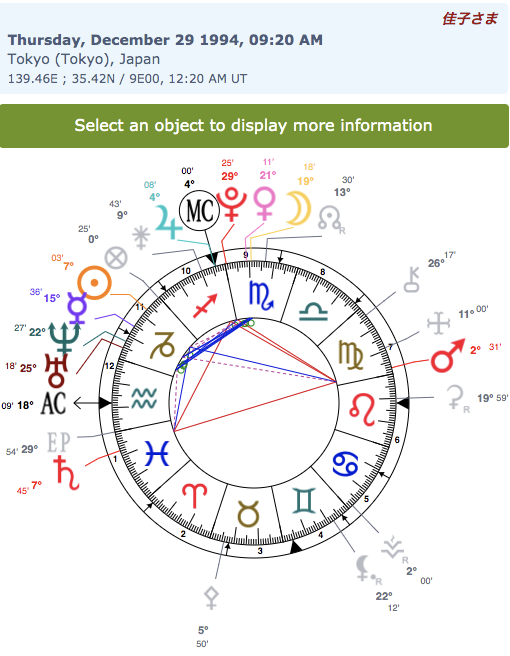 img_614eabae5fe10 佳子さまホロスコープや算命学、四柱推命、霊視や生年月日から占い!