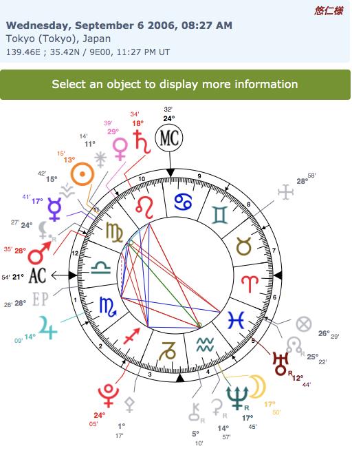img_615037fe20170 悠仁様ホロスコープ占いや霊視は?算命学を生年月日で血液型は何型?